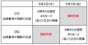 9月2日(木)~3日(金)