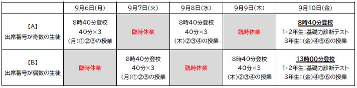 9月6日(月)~10日(金)
